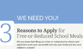 Free or Reduced School Meals Application
